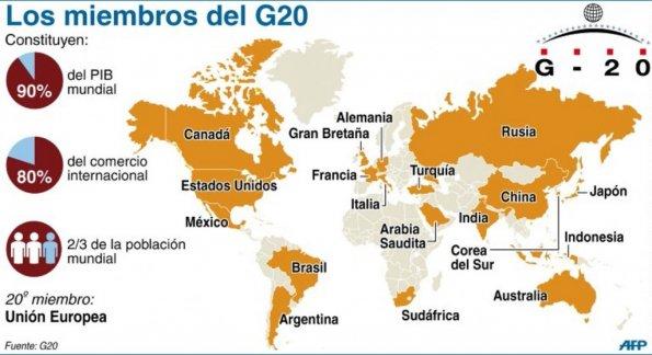 el-g20-respalda-ayuda-adicional-a-los-paises-europeos-con-problemas-306856_595_324_1.jpg